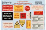 Aerodrome technical Signs1/72